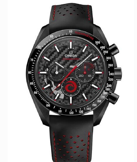 Discussion of Replica Omega Speedmaster Dark Side Of The Moon Alinghi Limited Edition Watches